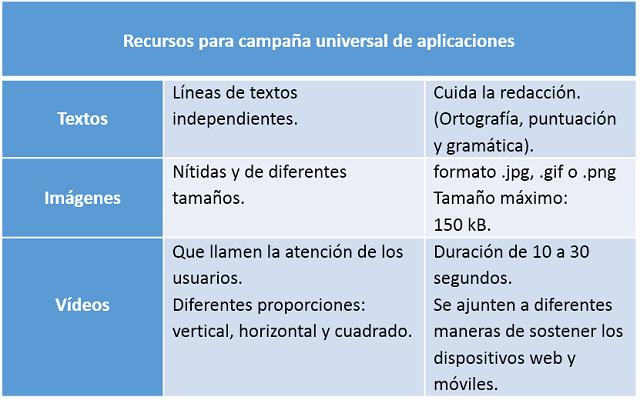Recursos_Campanas_Universales_Aplicaciones
